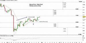 Bitcoin Price Forecast Btc Usd Faces A Key Resistance Level