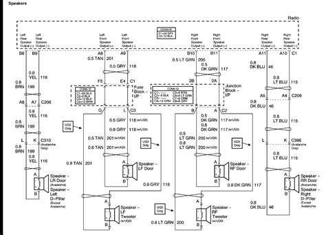 Radio Wiring Diagram 2004 by 2004 Chevy Avalanche Radio Wiring Diagram My Truck Does