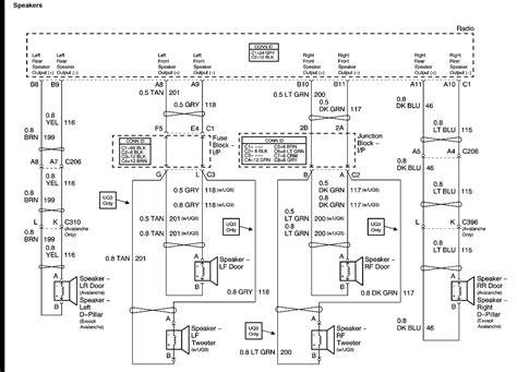 chevy avalanche radio wiring diagrammy truck