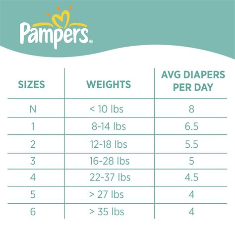 Pampers Baby Stuff Nursery Pinterest Babies