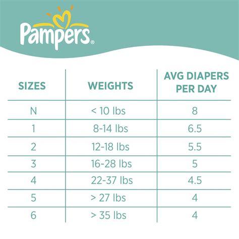 Pampers Baby Stuff Nursery Pinterest Babies