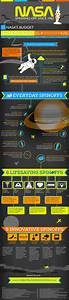 NASA Tech That You Probably Use Every Day (infographic)