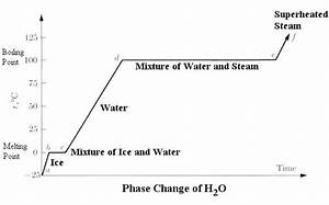 Chemistry11MrStandring - The role of Kinetic Energy in ...