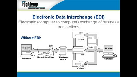 What Is Edi?  Youtube. Event Coordination Software When To Give Up. Mortgage Rates Today California. Citizens Bank Credit Card Login. Community Colleges In Riverside Ca. Brother P Touch 1000 Tape Establishing An Llc. Nc Car Insurance Quotes Change Auto Insurance. Print Vs Digital Advertising. Pediatric Dental Professionals