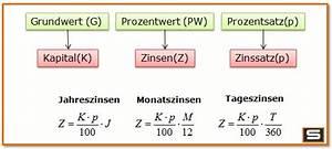 dreisatz prozentwert berechnen