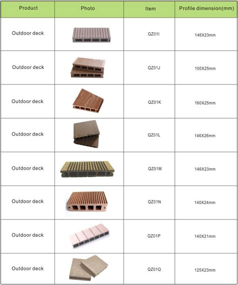 Synthetic Deck Boards