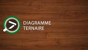 08 Diagramme Ternaire Dans Excel Avec Xlstat