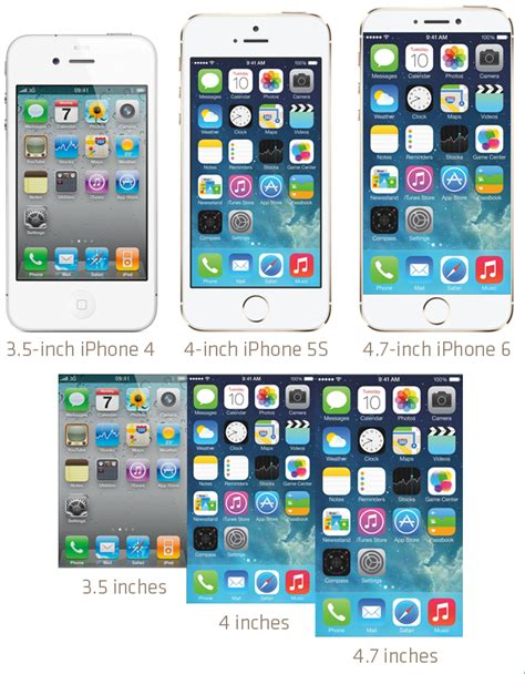 how many inches is the iphone 4 apple iphone 6 to come with 4 8 inch display elie chahine