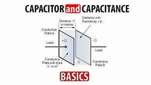 What Is Capacitor  What Is Capacitance