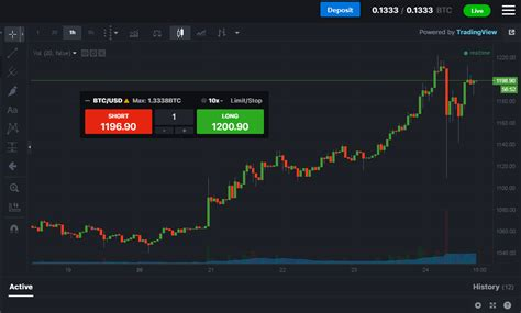 Recent headlines have announced that many us banks are explicitly banning or limiting the purchase of cryptocurrencies, such as bitcoin and cryptocurrency users must, however, open an account with an exchange in order to make trades. Btc bitcoin trading site