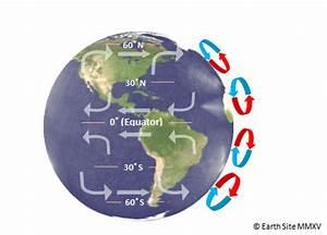 Coriolis Effect Gif 11  U00bb Gif Images Download