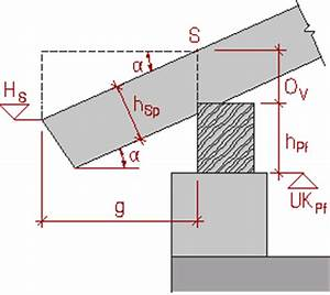Dachneigung Berechnen Formel : rechnerischer abbund normalprofil ~ Themetempest.com Abrechnung
