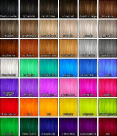 Hair Color Chart with Names