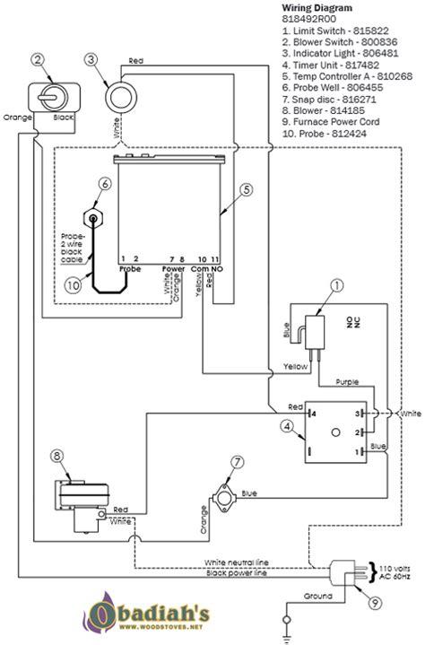 Wiring Diagram Wood Furnace empyre elite xt 200 epa outdoor wood boiler furnace