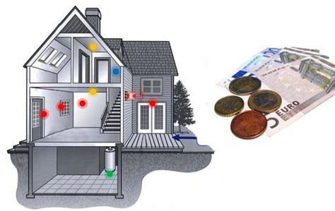 prezzo antifurto casa componenti antifurto allarme per la casa