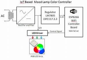 iot esp8266 based mood lamp rgb color controller With led block diagram