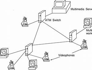 Wiring Diagram Database  You Have Installed A New Switch
