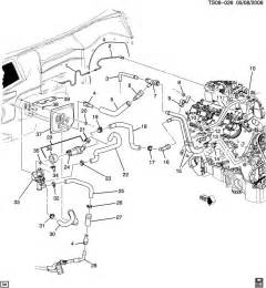 similiar 2003 5 3 liter vortec engine diagram keywords vortec engine diagram chevy 4 3 vortec engine diagram chevy 5 7