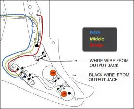 similiar fender squier stratocaster wiring diagram keywords wiring diagram together fender stratocaster pickup wiring diagram