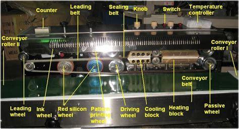 teflon heat sealing replacement bands band sealer parts