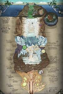 Quot Made In Abyss Abyss Chart Quot Poster By Bpound Redbubble
