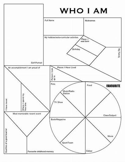 Am Activities Worksheet Worksheets Dynamics Therapy Printable
