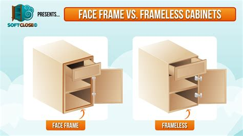 Frameless Vs Face Frame Cabinets Pictures To Pin On