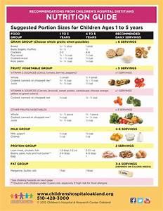 18 Best Nutrition  U0026 Healthy Eating For Children  Teens
