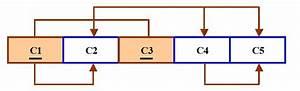 Chapter 12 Normalization  U2013 Database Design  U2013 2nd Edition