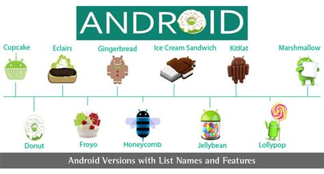 all androids all about android android versions with list names and