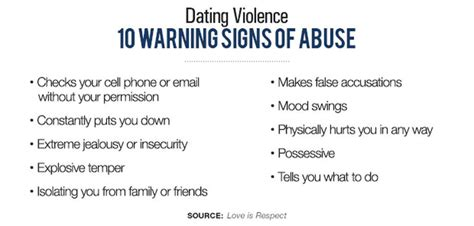 Teen Dating Violence Resources Cbs News