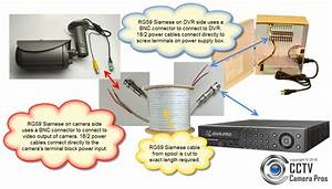 Wiring Diagram To Connect Usb To Security Camera