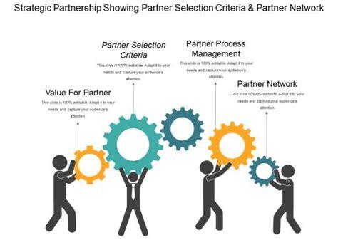 strategic partnership showing partner selection criteria
