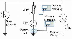 Measurement Setup Of The Gdt And Mov In Serial Connection