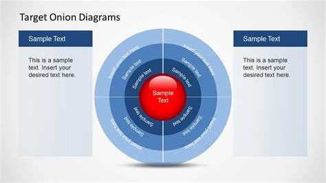 target onion diagram  powerpoint slidemodel
