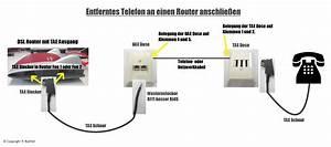 Tae Dose Anklemmen : dsl router anschlie en isdn anlage an router anschlie en ~ Watch28wear.com Haus und Dekorationen