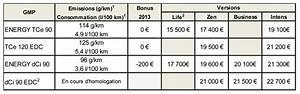 Prix Captur Essence : tarif du nouveau renault captur partir de 15 500 ~ Gottalentnigeria.com Avis de Voitures