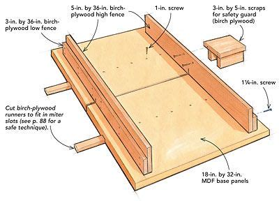 build  tablesaw crosscut sled fine homebuilding article