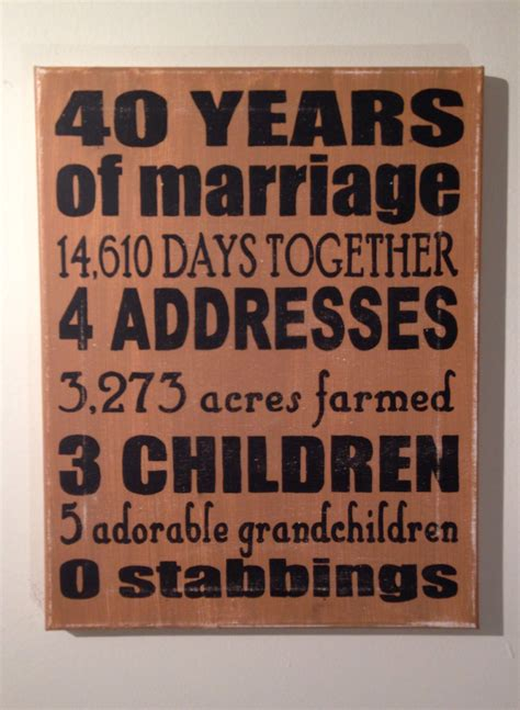 parents  wedding anniversary add successful