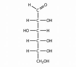 stereochemistry - Why is it important that glucose's third ...  Glucose