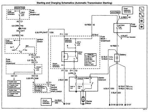 open  silverado fuse box wiring images