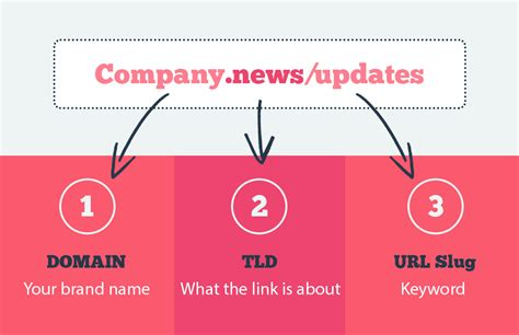 rebrandly links bitly tinyurl vs branch email check examples deliverability spam increase stay clear tips alternative url io folder customers