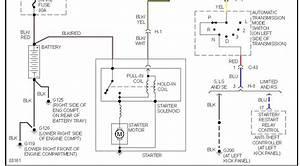 92 isuzu trooper wiring diagram imageresizertoolcom With isuzu trooper fuse box diagram in addition isuzu npr engine wiring