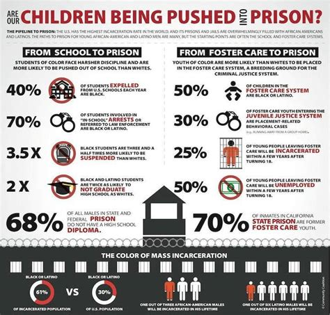 are our children being pushed into prison 890 | fix