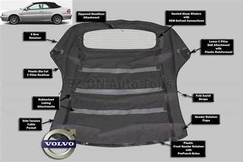 volvo  convertible soft top replacement  defroster