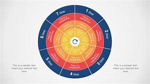 7 Step 4 Layers Circular Diagram For Powerpoint  With