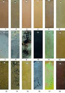Ash Color Chart Metals Finish Guide Ab