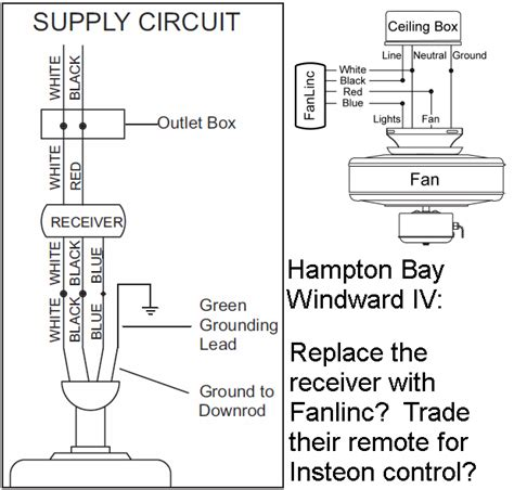 Hton Bay Ceiling Fan Receiver Wiring Diagram by Smarthome Forum Replace Existing Remote Receiver With