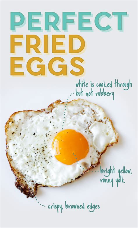 cook perfect eggs