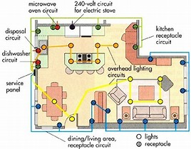 Hd wallpapers house wiring diagram kerala hd wallpapers house wiring diagram kerala asfbconference2016 Image collections